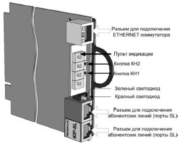 Плата DXE KIP-SLB7
