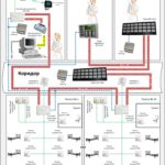 Система вызова персонала HOSTCALL-NM/NP структурная схема построения связи без разговорного тракта с использованием в качестве пульта дежурной медсестры ПЭВМ