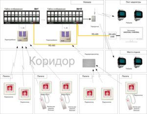 система палатной сигнализации схема
