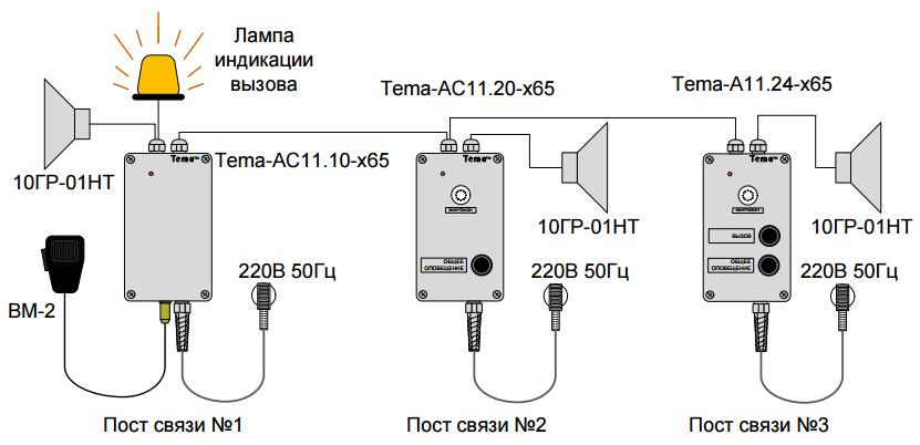 Схема связи Тема-АС