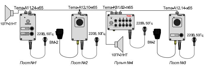 Пример использования прибора в системе избирательной громкоговорящей связи